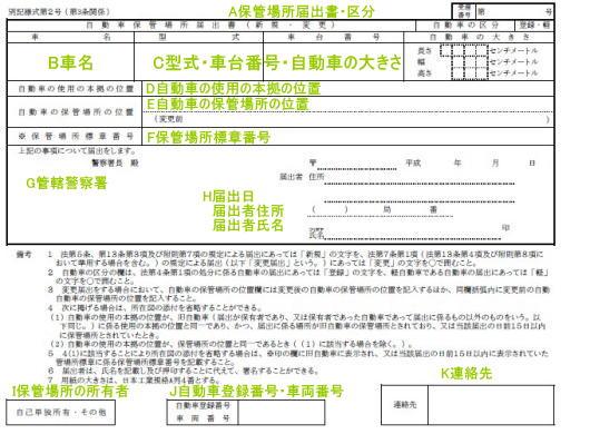 軽 自動車 車庫 証明 軽自動車の車庫証明-車庫証明書き方マニュアル